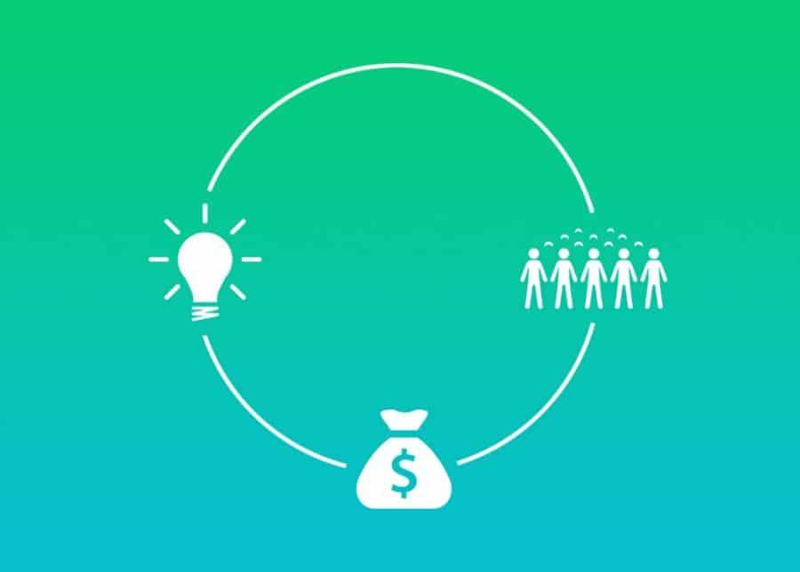 Vantagens do Crowdfunding para empresas e empresários