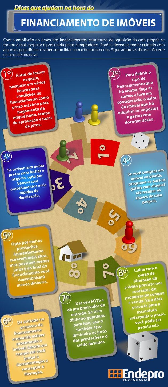 infográfico financiamento de imóvel