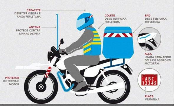 Empréstimo para Motoqueiros e Motofretistas